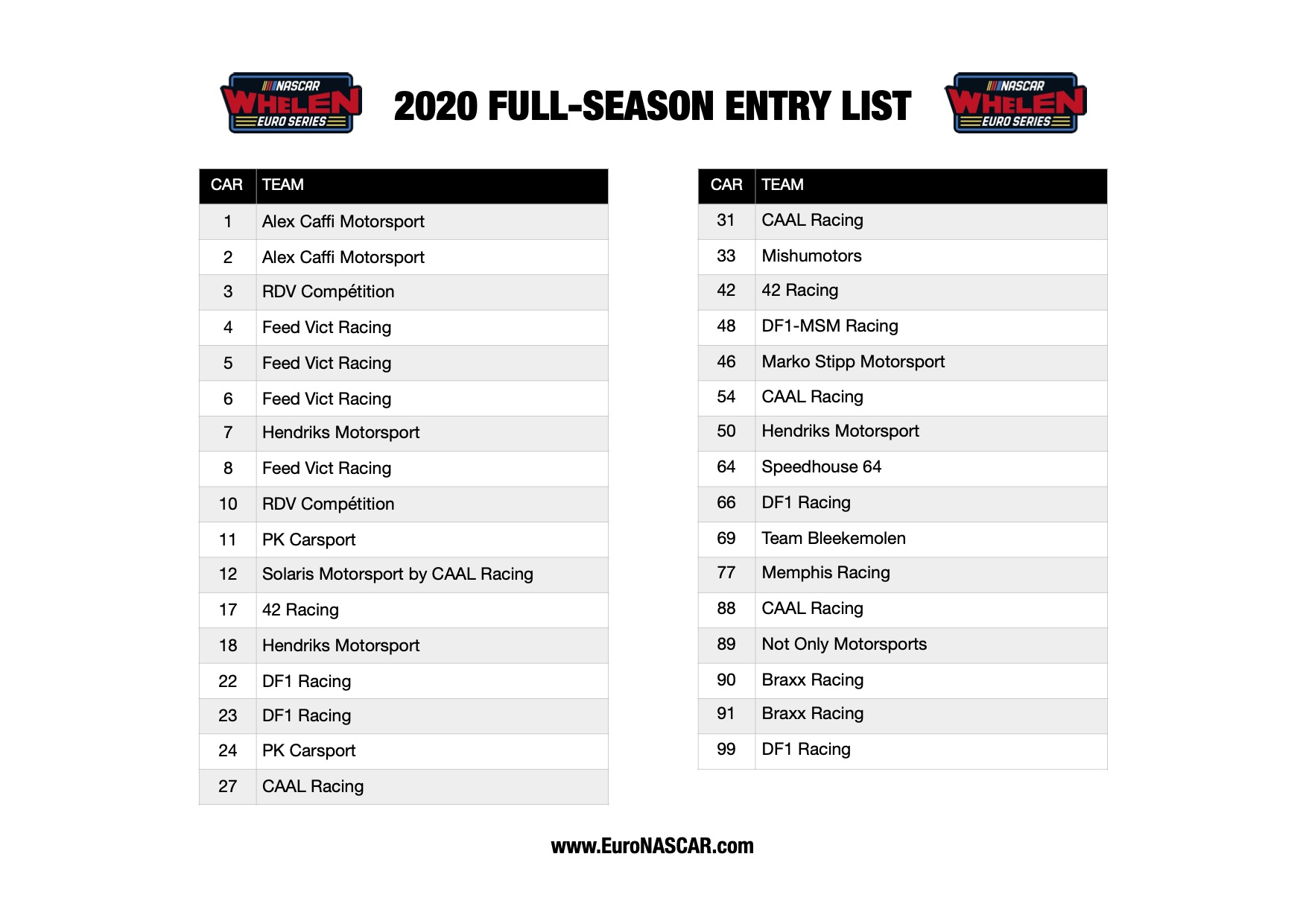 2020 Nwes Teams Entry List